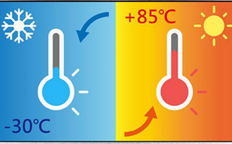 A légköri hő elosztásában résztvevő folyamatok