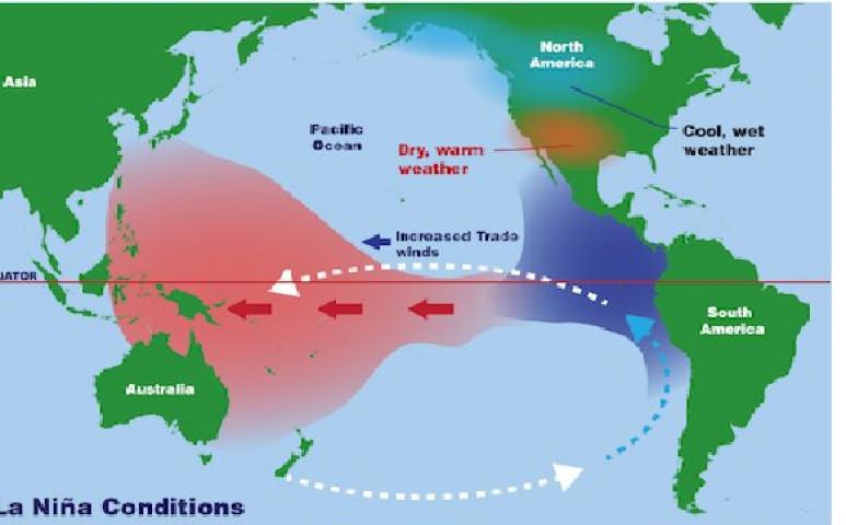 El Nino - Déli oszcilláció (ENSO)